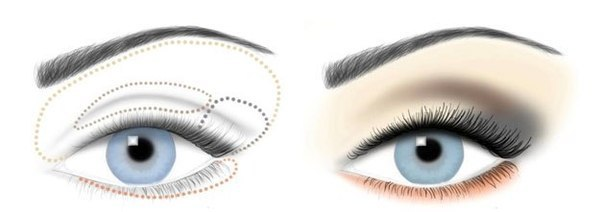 Ako opticky zväčšiť oči1
